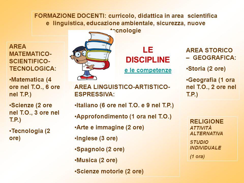 LE DISCIPLINE e le competenze e le competenze AREA LINGUISTICO-ARTISTICO- ESPRESSIVA: Italiano (6 ore nel T.O. e 9 nel T.P.) Approfondimento (1 ora ne