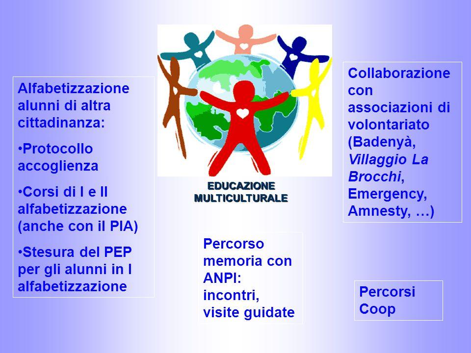 Collaborazione con associazioni di volontariato (Badenyà, Villaggio La Brocchi, Emergency, Amnesty, …) Alfabetizzazione alunni di altra cittadinanza:
