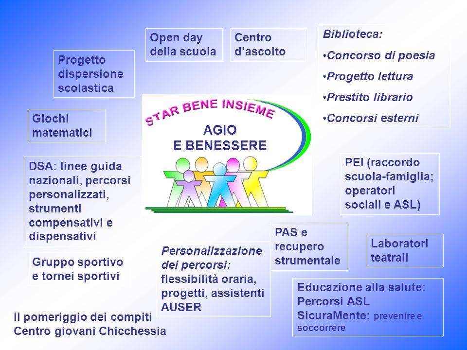 Educazione alla salute: Percorsi ASL SicuraMente: prevenire e soccorrere Progetto dispersione scolastica DSA: linee guida nazionali, percorsi personal