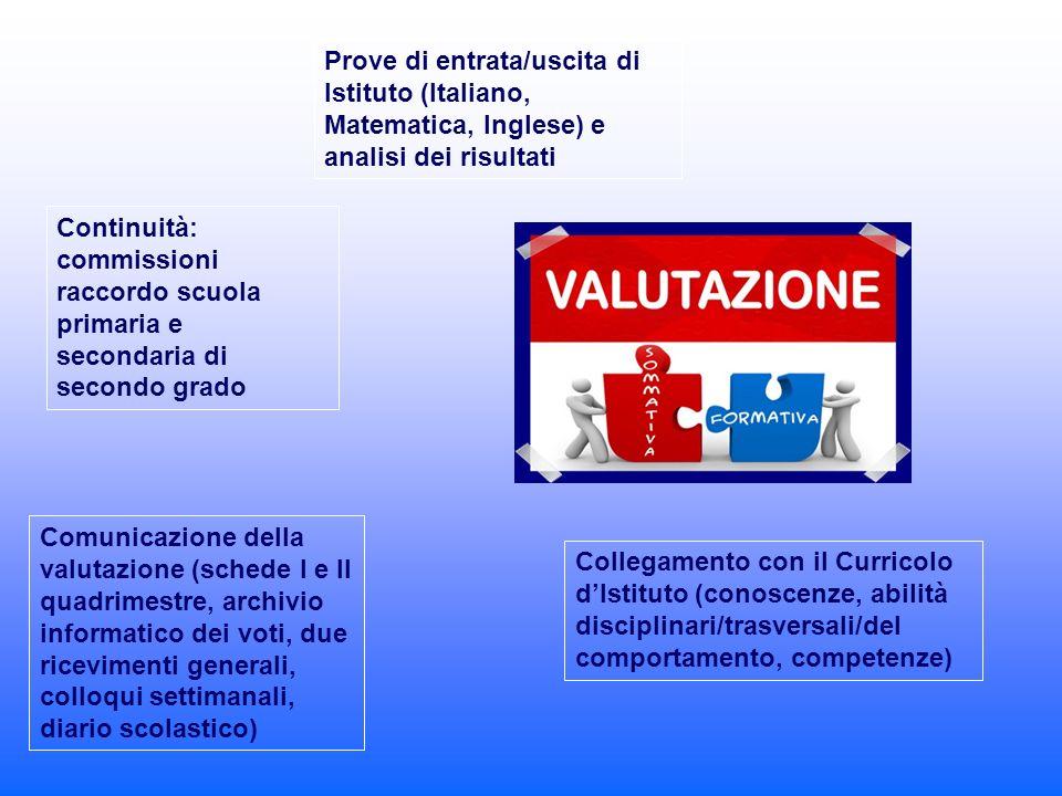 Prove di entrata/uscita di Istituto (Italiano, Matematica, Inglese) e analisi dei risultati Comunicazione della valutazione (schede I e II quadrimestr