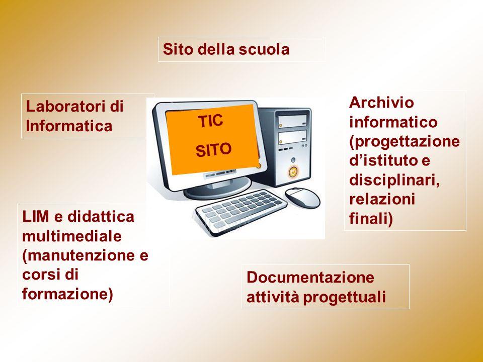 Sito della scuola Archivio informatico (progettazione distituto e disciplinari, relazioni finali) LIM e didattica multimediale (manutenzione e corsi d
