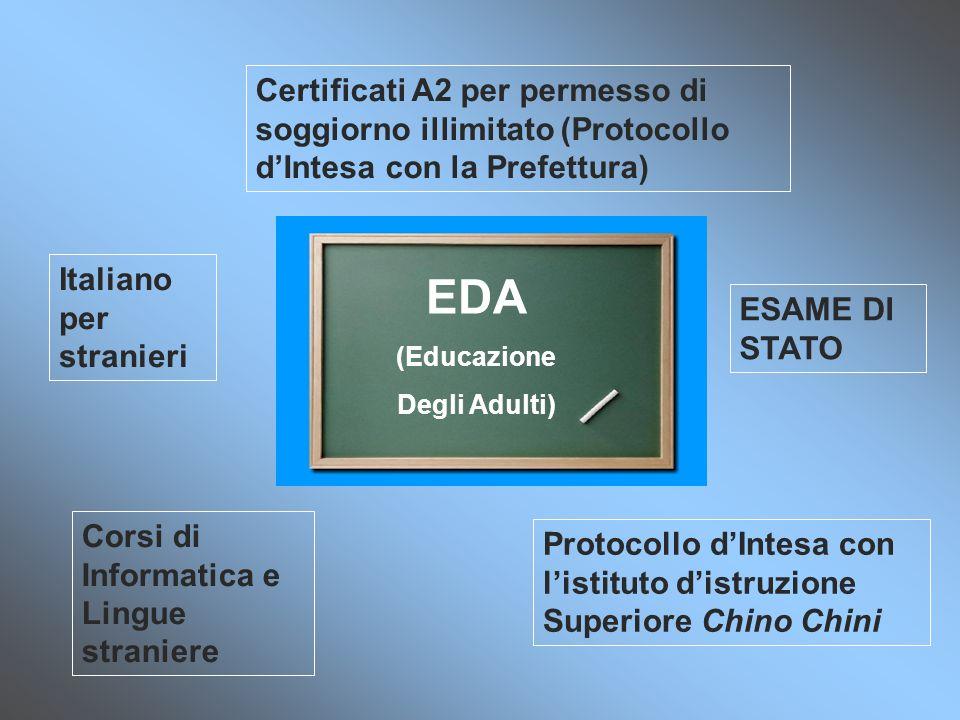 Italiano per stranieri ESAME DI STATO Certificati A2 per permesso di soggiorno illimitato (Protocollo dIntesa con la Prefettura) Corsi di Informatica