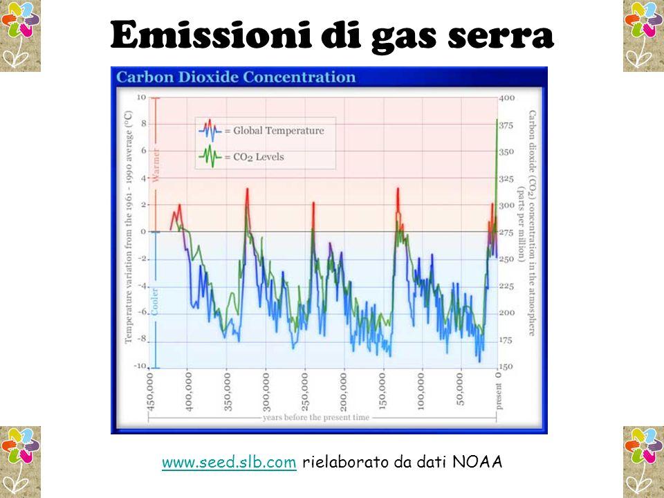 www.seed.slb.comwww.seed.slb.com rielaborato da dati NOAA