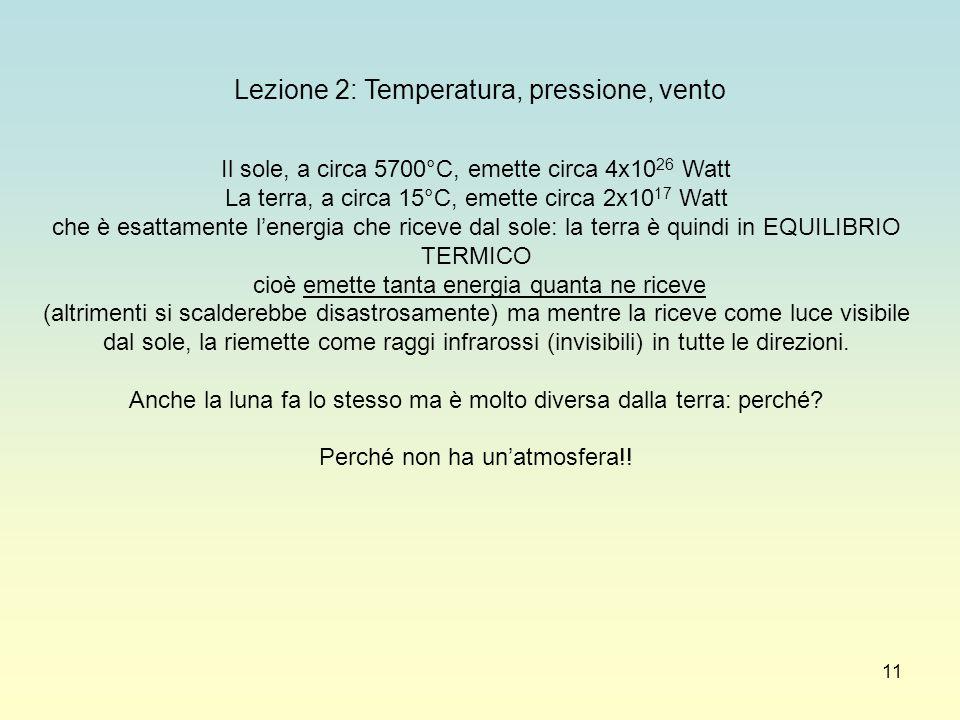 11 Lezione 2: Temperatura, pressione, vento Il sole, a circa 5700°C, emette circa 4x10 26 Watt La terra, a circa 15°C, emette circa 2x10 17 Watt che è