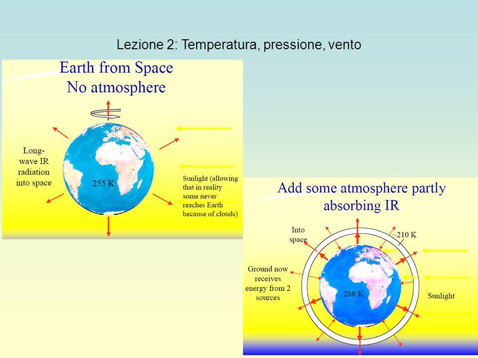 13 Lezione 2: Temperatura, pressione, vento