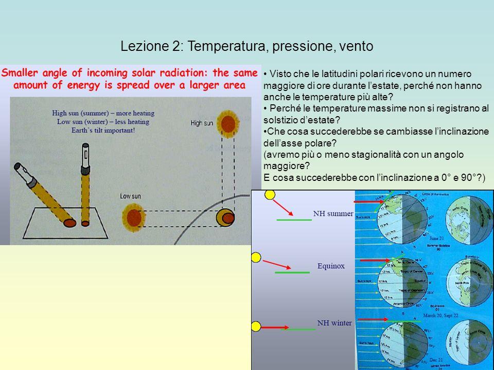 16 Lezione 2: Temperatura, pressione, vento Visto che le latitudini polari ricevono un numero maggiore di ore durante lestate, perché non hanno anche