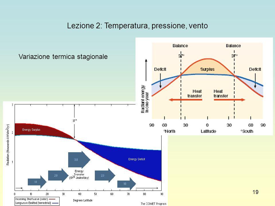 19 Lezione 2: Temperatura, pressione, vento Variazione termica stagionale