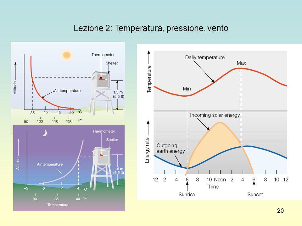20 Lezione 2: Temperatura, pressione, vento