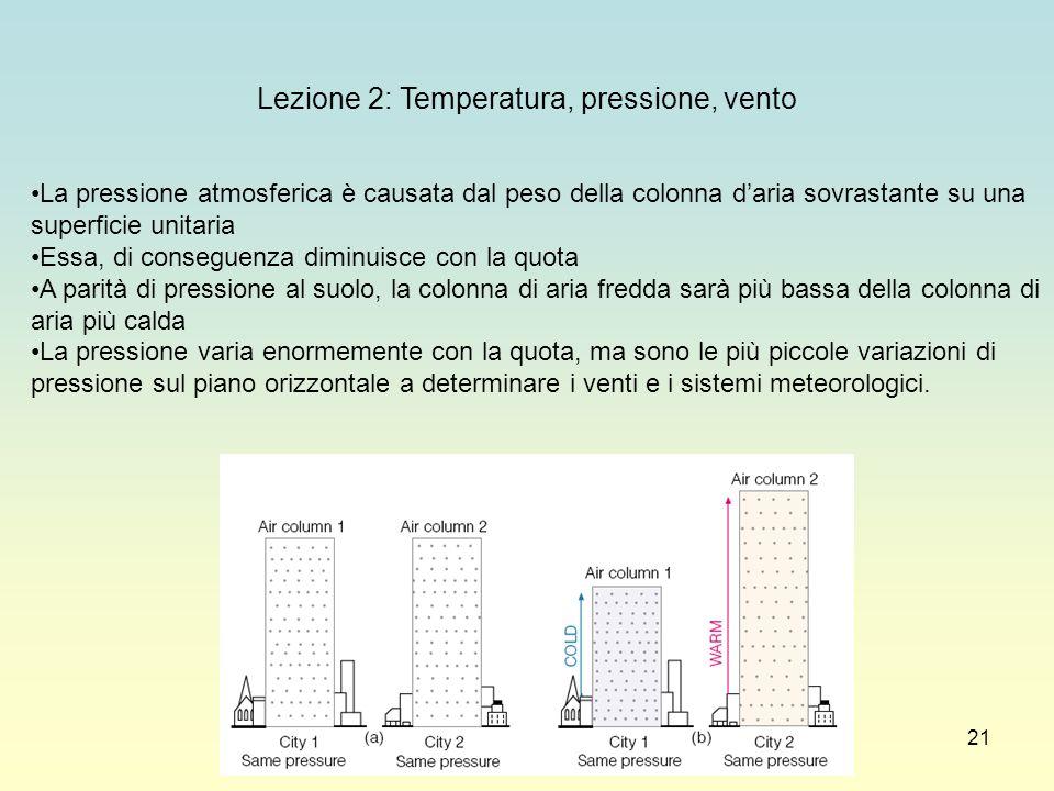 21 Lezione 2: Temperatura, pressione, vento La pressione atmosferica è causata dal peso della colonna daria sovrastante su una superficie unitaria Ess