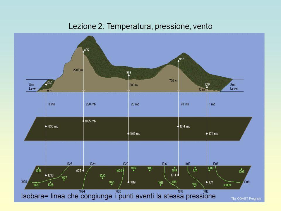 23 Lezione 2: Temperatura, pressione, vento Isobara= linea che congiunge i punti aventi la stessa pressione