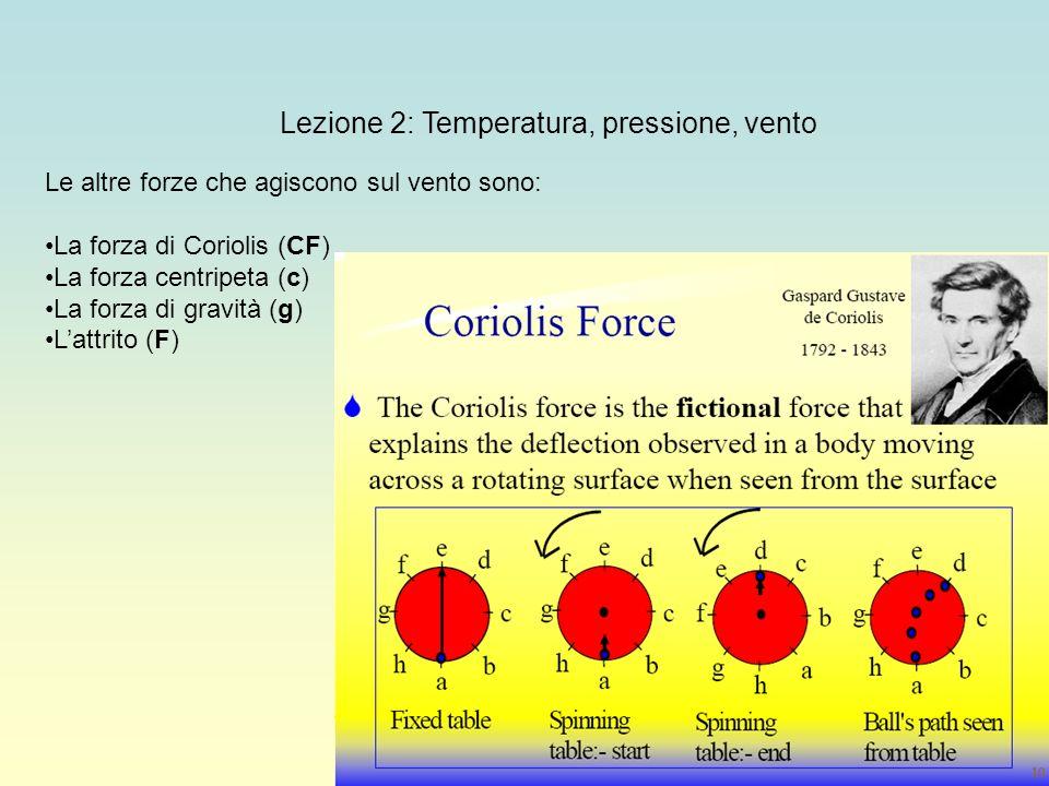 29 Lezione 2: Temperatura, pressione, vento Le altre forze che agiscono sul vento sono: La forza di Coriolis (CF) La forza centripeta (c) La forza di