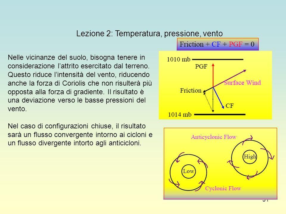 31 Lezione 2: Temperatura, pressione, vento Nelle vicinanze del suolo, bisogna tenere in considerazione lattrito esercitato dal terreno. Questo riduce