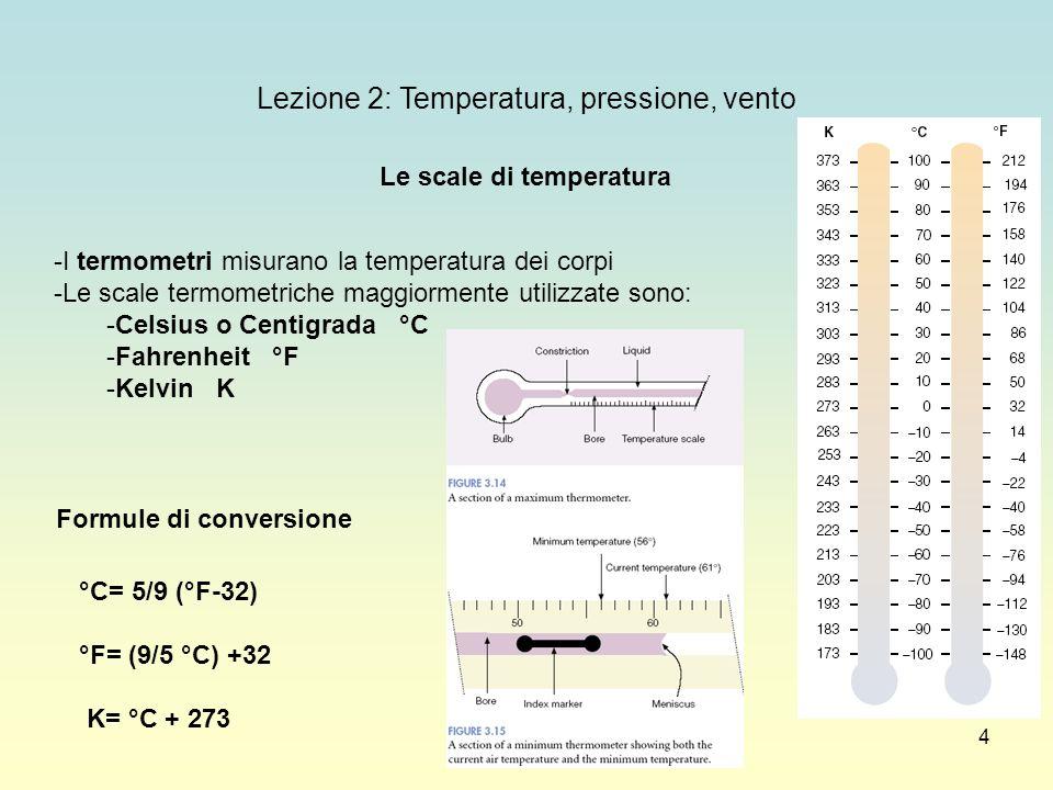 4 Lezione 2: Temperatura, pressione, vento Le scale di temperatura -I termometri misurano la temperatura dei corpi -Le scale termometriche maggiorment