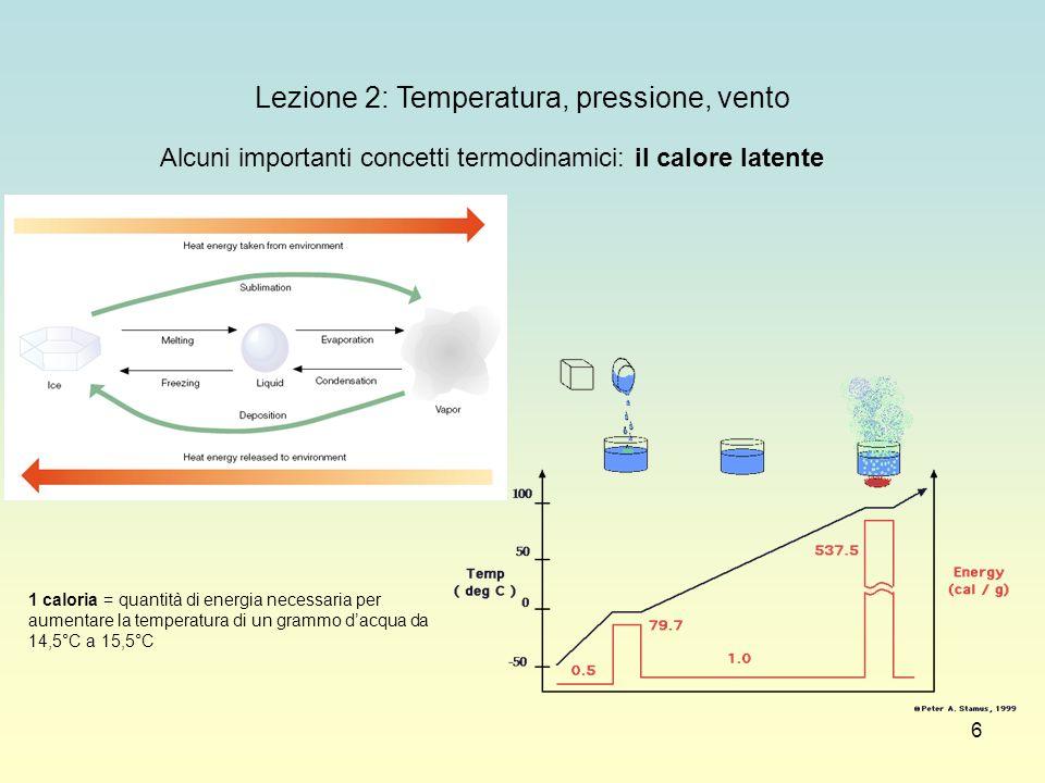 6 Lezione 2: Temperatura, pressione, vento Alcuni importanti concetti termodinamici: il calore latente 1 caloria = quantità di energia necessaria per