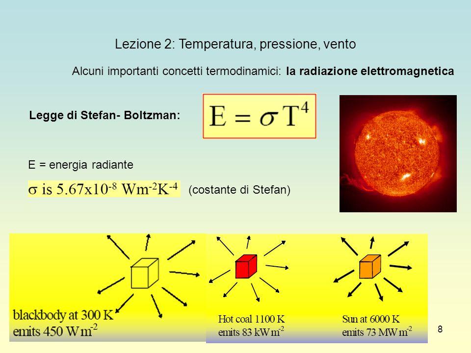 8 Lezione 2: Temperatura, pressione, vento Alcuni importanti concetti termodinamici: la radiazione elettromagnetica Legge di Stefan- Boltzman: (costan