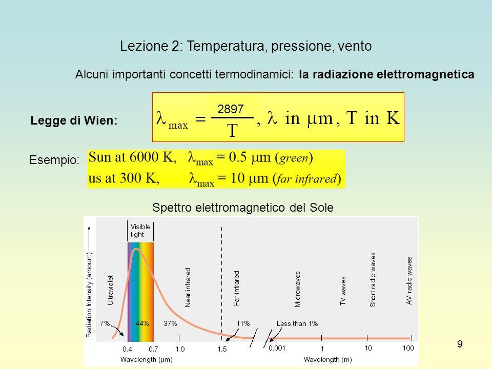 9 Lezione 2: Temperatura, pressione, vento Alcuni importanti concetti termodinamici: la radiazione elettromagnetica Legge di Wien: Esempio: 2897 Spett