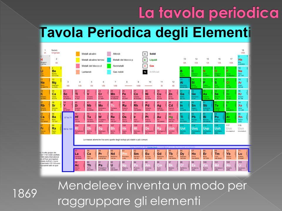 1869 Mendeleev inventa un modo per raggruppare gli elementi