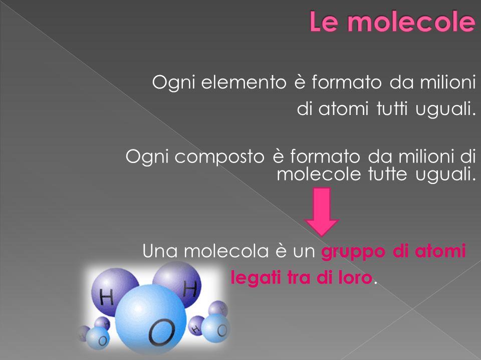 Ogni elemento è formato da milioni di atomi tutti uguali. Ogni composto è formato da milioni di molecole tutte uguali. Una molecola è un gruppo di ato