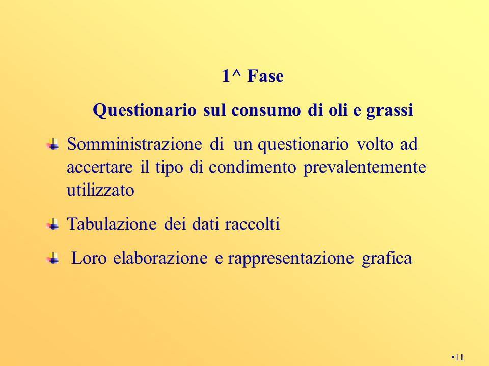 11 1^ Fase Questionario sul consumo di oli e grassi Somministrazione di un questionario volto ad accertare il tipo di condimento prevalentemente utili