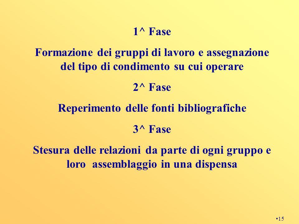 15 1^ Fase Formazione dei gruppi di lavoro e assegnazione del tipo di condimento su cui operare 2^ Fase Reperimento delle fonti bibliografiche 3^ Fase