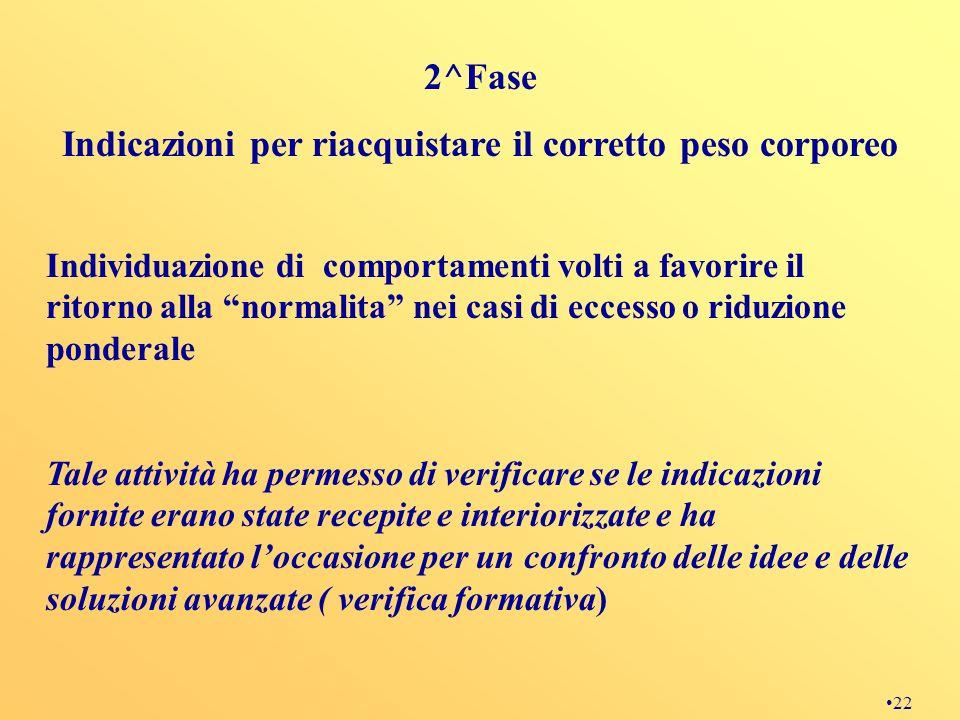 22 2^Fase Indicazioni per riacquistare il corretto peso corporeo Individuazione di comportamenti volti a favorire il ritorno alla normalita nei casi d
