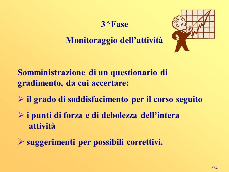 24 3^Fase Monitoraggio dellattività Somministrazione di un questionario di gradimento, da cui accertare: il grado di soddisfacimento per il corso segu