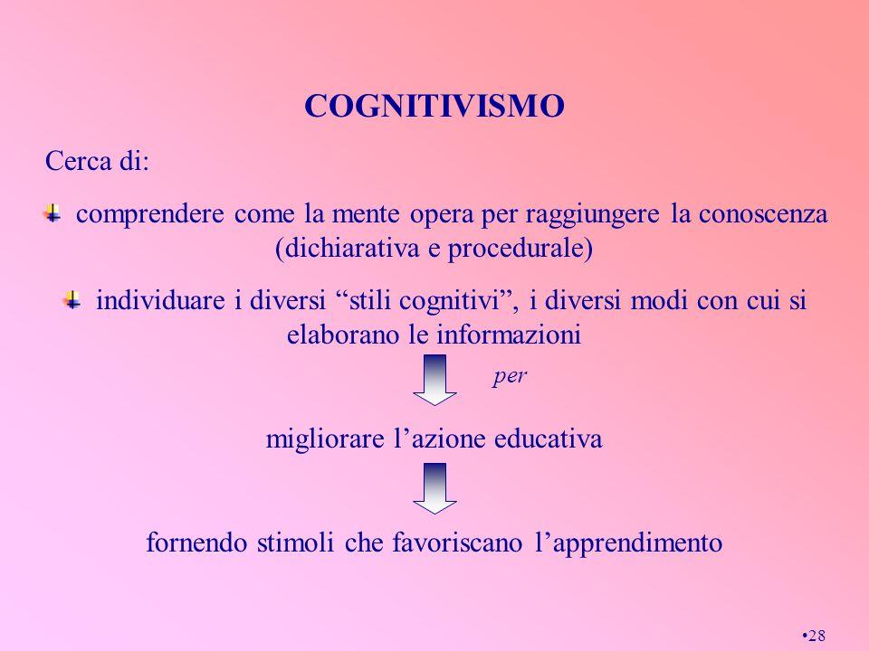 28 COGNITIVISMO Cerca di: comprendere come la mente opera per raggiungere la conoscenza (dichiarativa e procedurale) individuare i diversi stili cogni