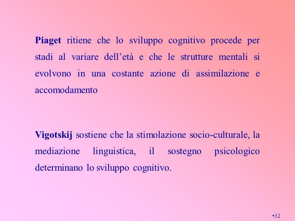 32 Piaget ritiene che lo sviluppo cognitivo procede per stadi al variare delletà e che le strutture mentali si evolvono in una costante azione di assi