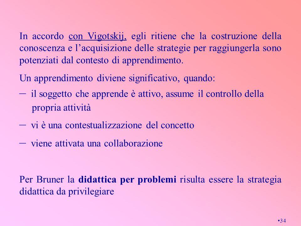 34 In accordo con Vigotskij, egli ritiene che la costruzione della conoscenza e lacquisizione delle strategie per raggiungerla sono potenziati dal con