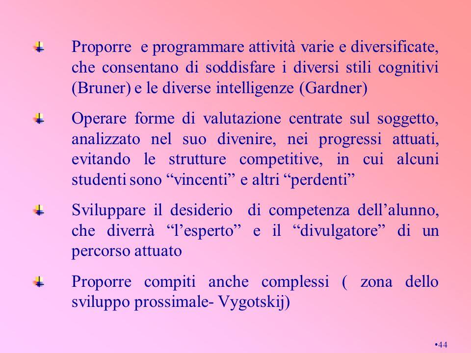 44 Proporre e programmare attività varie e diversificate, che consentano di soddisfare i diversi stili cognitivi (Bruner) e le diverse intelligenze (G
