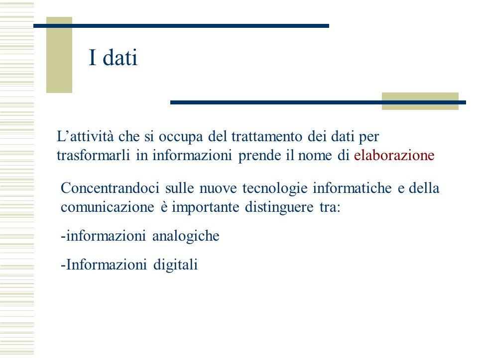 I dati Lattività che si occupa del trattamento dei dati per trasformarli in informazioni prende il nome di elaborazione Concentrandoci sulle nuove tecnologie informatiche e della comunicazione è importante distinguere tra: -informazioni analogiche -Informazioni digitali
