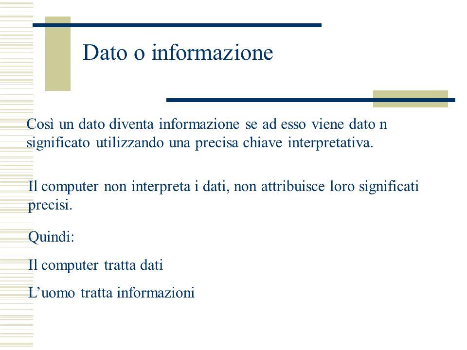 Così un dato diventa informazione se ad esso viene dato n significato utilizzando una precisa chiave interpretativa.