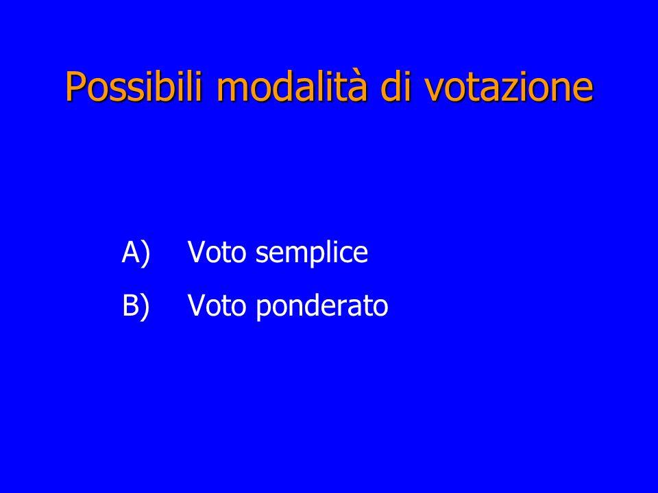 Possibili modalità di votazione A)Voto semplice B)Voto ponderato