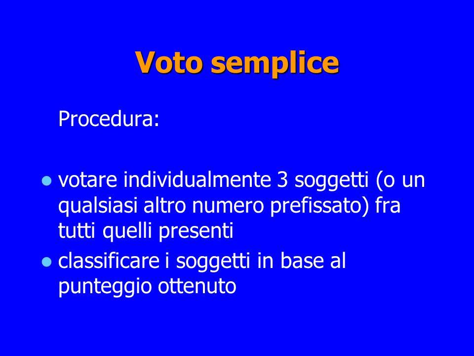 Voto semplice Procedura: votare individualmente 3 soggetti (o un qualsiasi altro numero prefissato) fra tutti quelli presenti classificare i soggetti