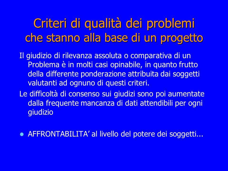 Criteri di qualità dei problemi che stanno alla base di un progetto Il giudizio di rilevanza assoluta o comparativa di un Problema è in molti casi opi