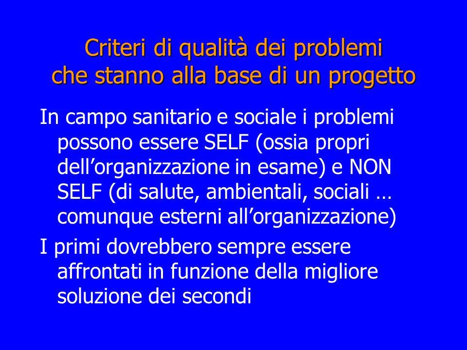 Criteri di qualità dei problemi che stanno alla base di un progetto In campo sanitario e sociale i problemi possono essere SELF (ossia propri dellorga
