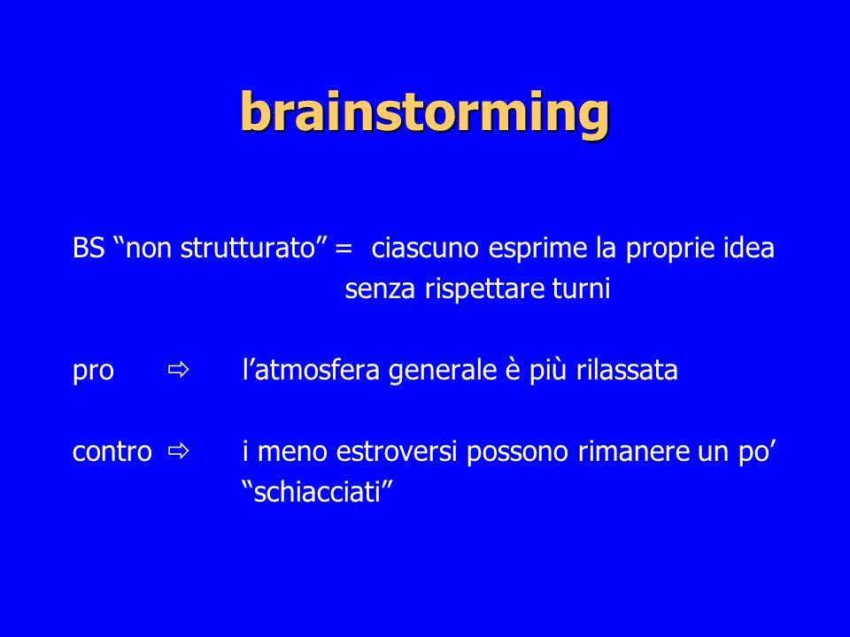 brainstorming BS non strutturato = ciascuno esprime la proprie idea senza rispettare turni pro latmosfera generale è più rilassata contro i meno estro