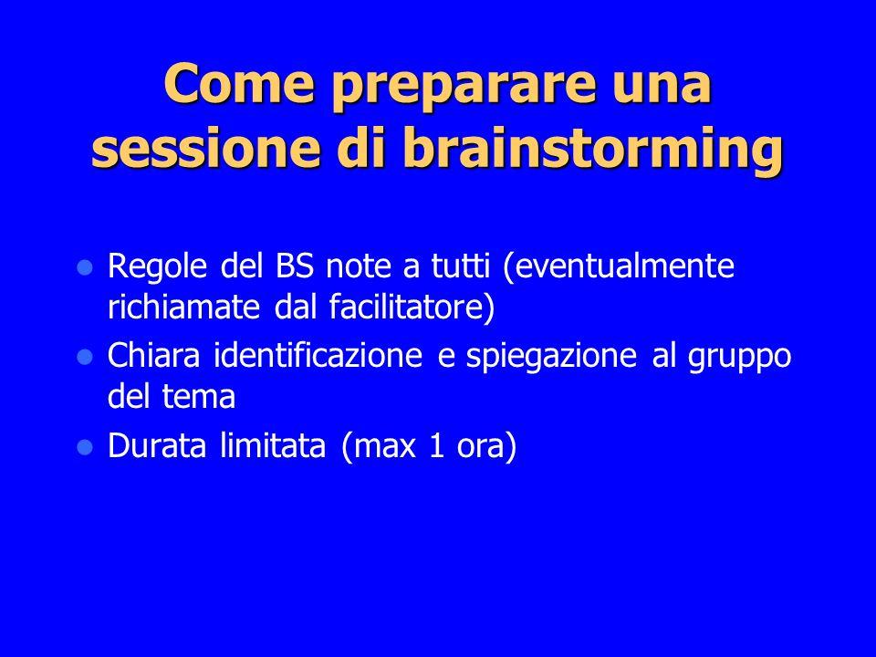 Come preparare una sessione di brainstorming Regole del BS note a tutti (eventualmente richiamate dal facilitatore) Chiara identificazione e spiegazio