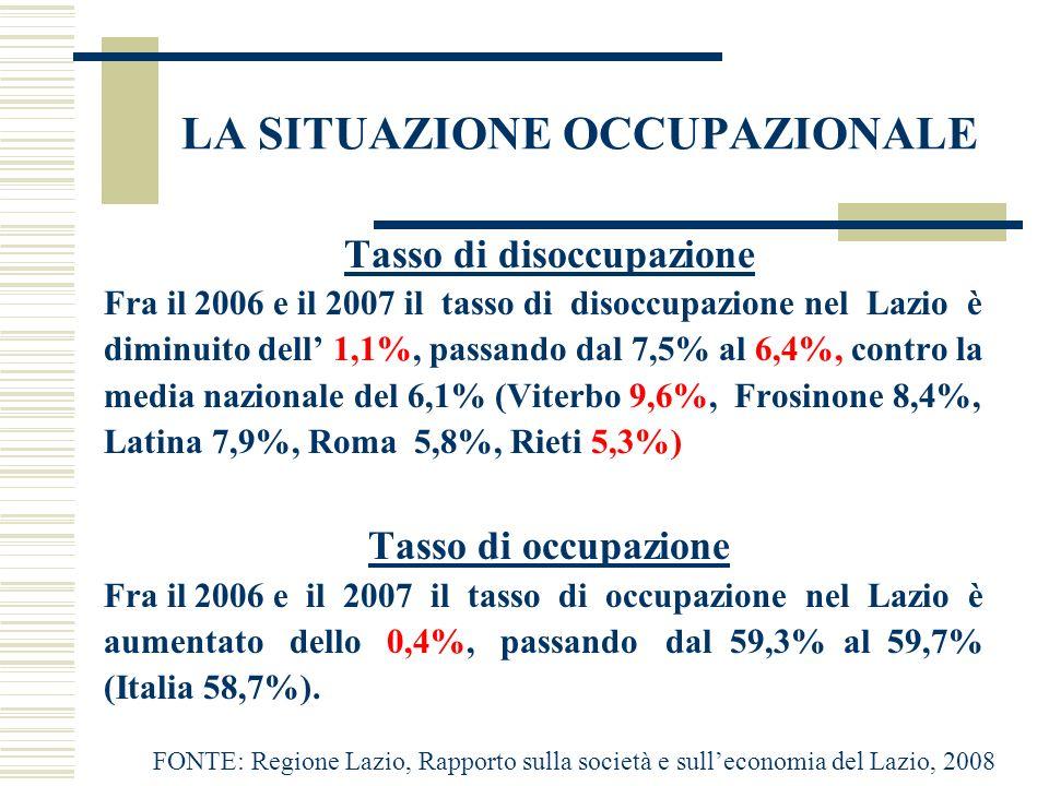 LA SITUAZIONE OCCUPAZIONALE Tasso di disoccupazione Fra il 2006 e il 2007 il tasso di disoccupazione nel Lazio è diminuito dell 1,1%, passando dal 7,5