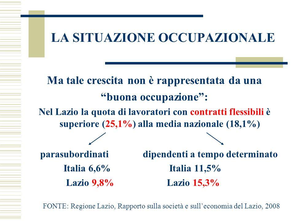 LA SITUAZIONE OCCUPAZIONALE Ma tale crescita non è rappresentata da una buona occupazione: Nel Lazio la quota di lavoratori con contratti flessibili è