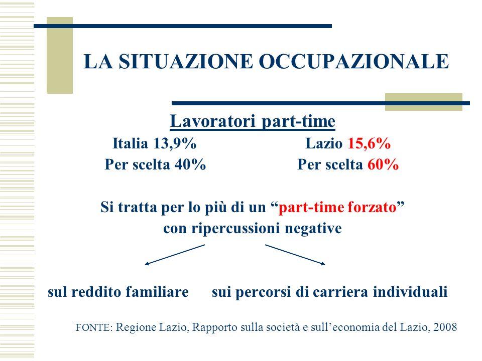 LA SITUAZIONE OCCUPAZIONALE Lavoratori part-time Italia 13,9%Lazio 15,6% Per scelta 40%Per scelta 60% Si tratta per lo più di un part-time forzato con