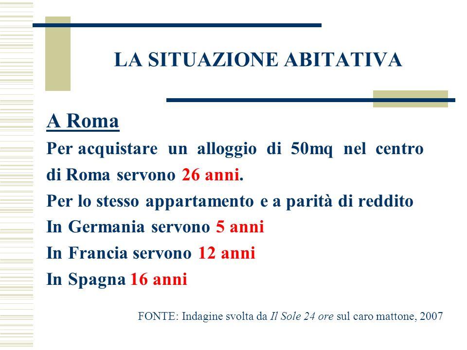 LA SITUAZIONE ABITATIVA A Roma Per acquistare un alloggio di 50mq nel centro di Roma servono 26 anni. Per lo stesso appartamento e a parità di reddito