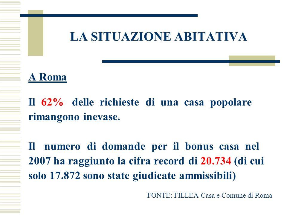 LA SITUAZIONE ABITATIVA A Roma Il 62% delle richieste di una casa popolare rimangono inevase. Il numero di domande per il bonus casa nel 2007 ha raggi