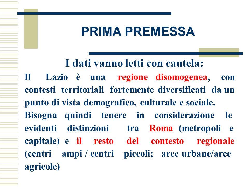 PRIMA PREMESSA I dati vanno letti con cautela: Il Lazio è una regione disomogenea, con contesti territoriali fortemente diversificati da un punto di v
