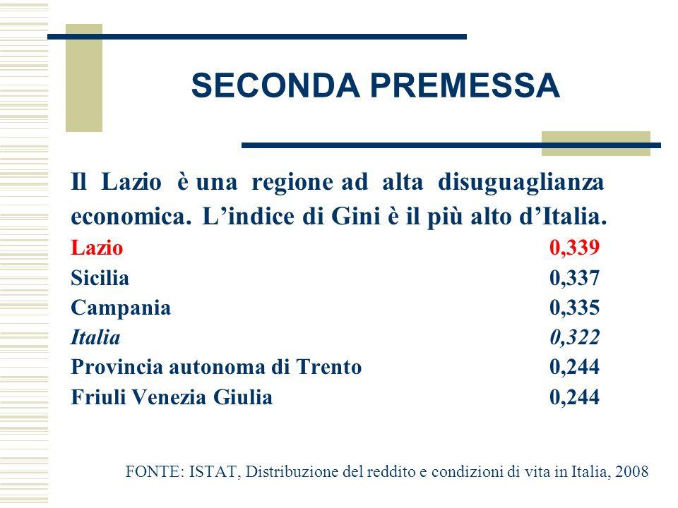 SECONDA PREMESSA Il Lazio è una regione ad alta disuguaglianza economica. Lindice di Gini è il più alto dItalia. Lazio0,339 Sicilia 0,337 Campania0,33