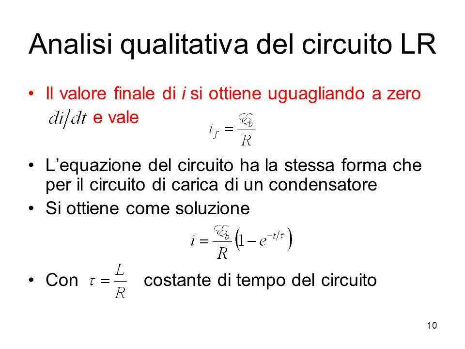 Analisi qualitativa del circuito LR Il valore finale di i si ottiene uguagliando a zero e vale Lequazione del circuito ha la stessa forma che per il c