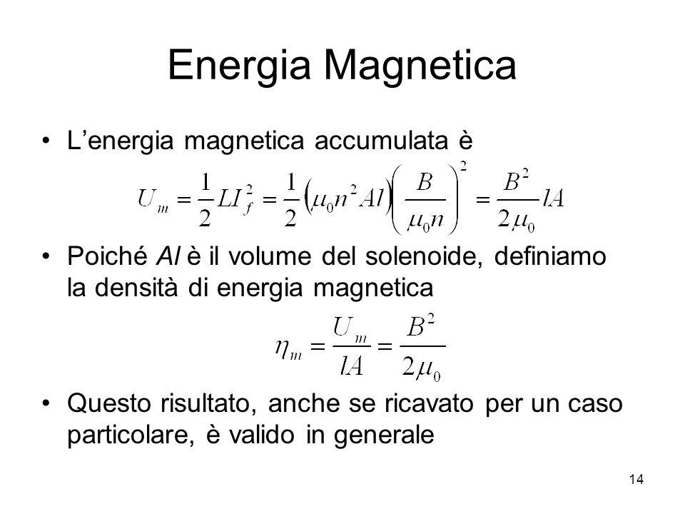 Energia Magnetica Lenergia magnetica accumulata è Poiché Al è il volume del solenoide, definiamo la densità di energia magnetica Questo risultato, anc