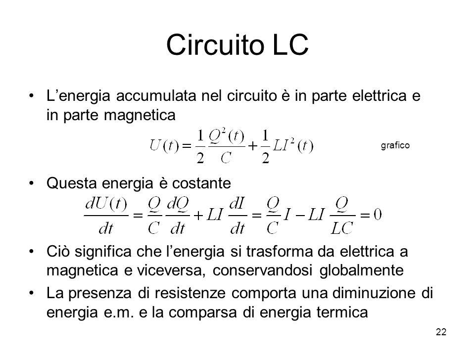 Circuito LC Lenergia accumulata nel circuito è in parte elettrica e in parte magnetica Questa energia è costante Ciò significa che lenergia si trasfor