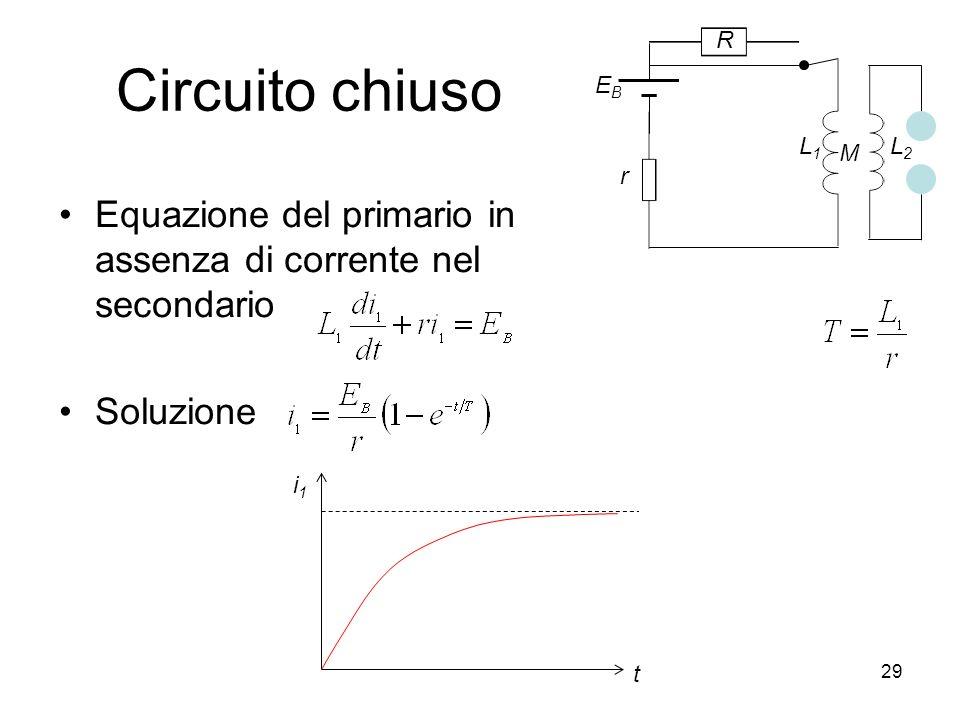Circuito chiuso Equazione del primario in assenza di corrente nel secondario Soluzione R r M EBEB L1L1 L2L2 i1i1 t 29