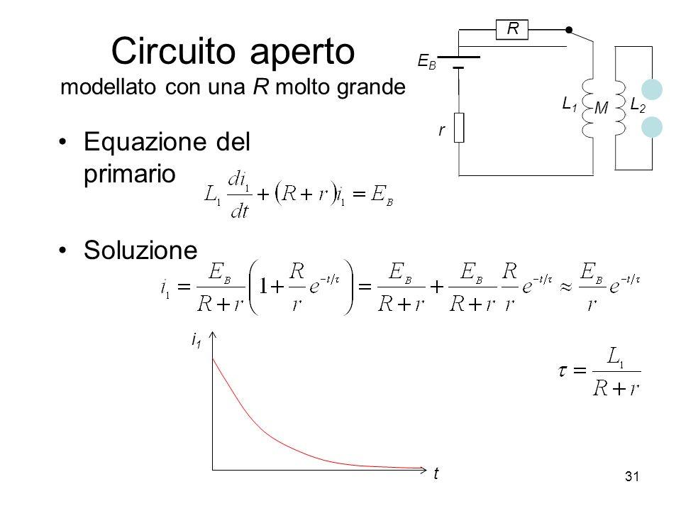 Circuito aperto modellato con una R molto grande Equazione del primario Soluzione R r L1L1 M EBEB L2L2 i1i1 t 31